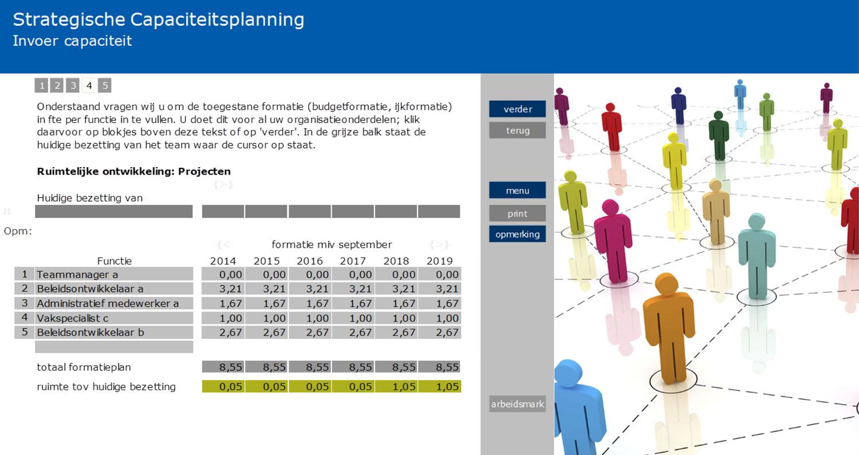 Formatieplanning met overzicht bezetting en formatie